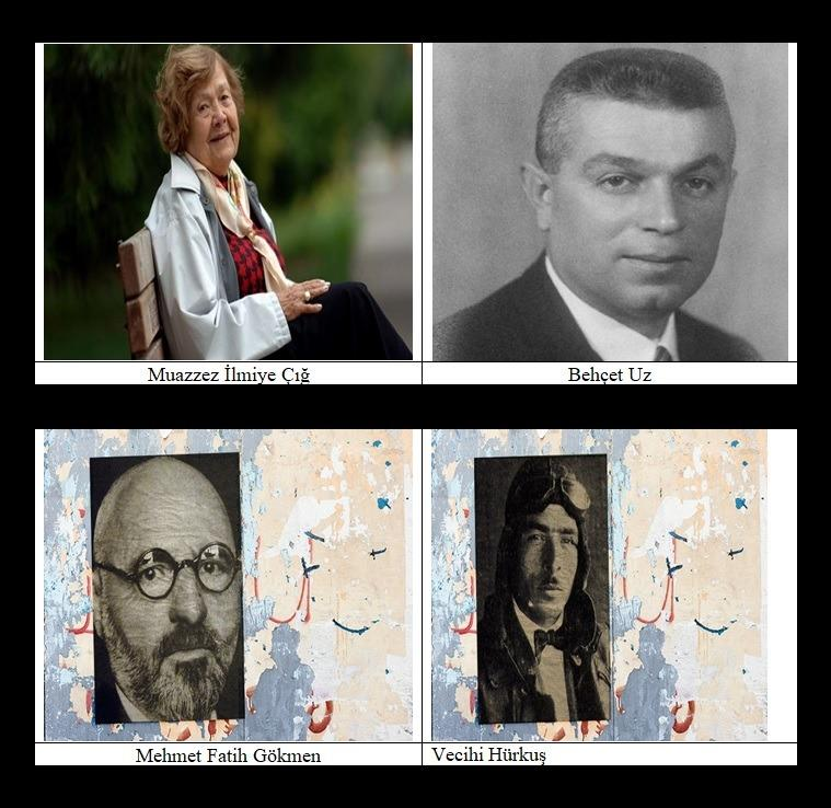 turk bilim adamlari kimdir